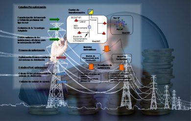 cenergia-tarifas-de-energia