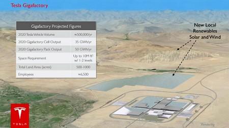 Empieza la producción de baterías en la gigafactoría de Tesla Motors